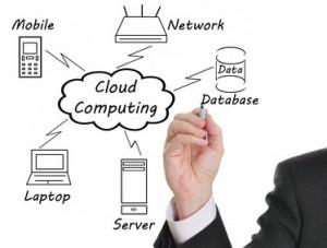 Onlinefestplatten – so funktioniert Cloudcomputing